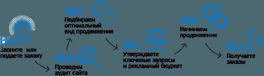 shema 1 1024x297 - Главная